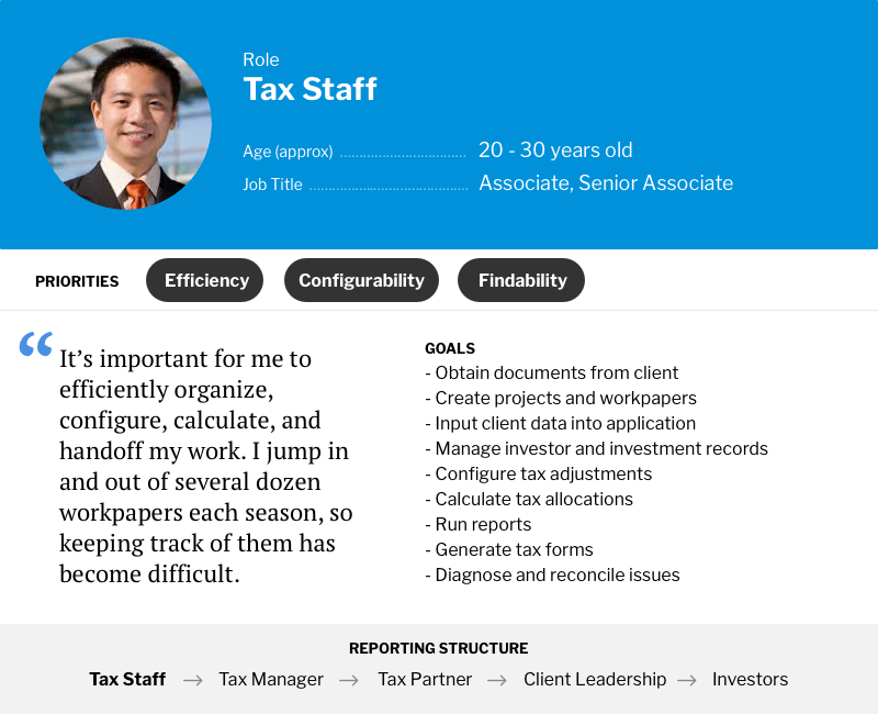 Persona for Tax Staff